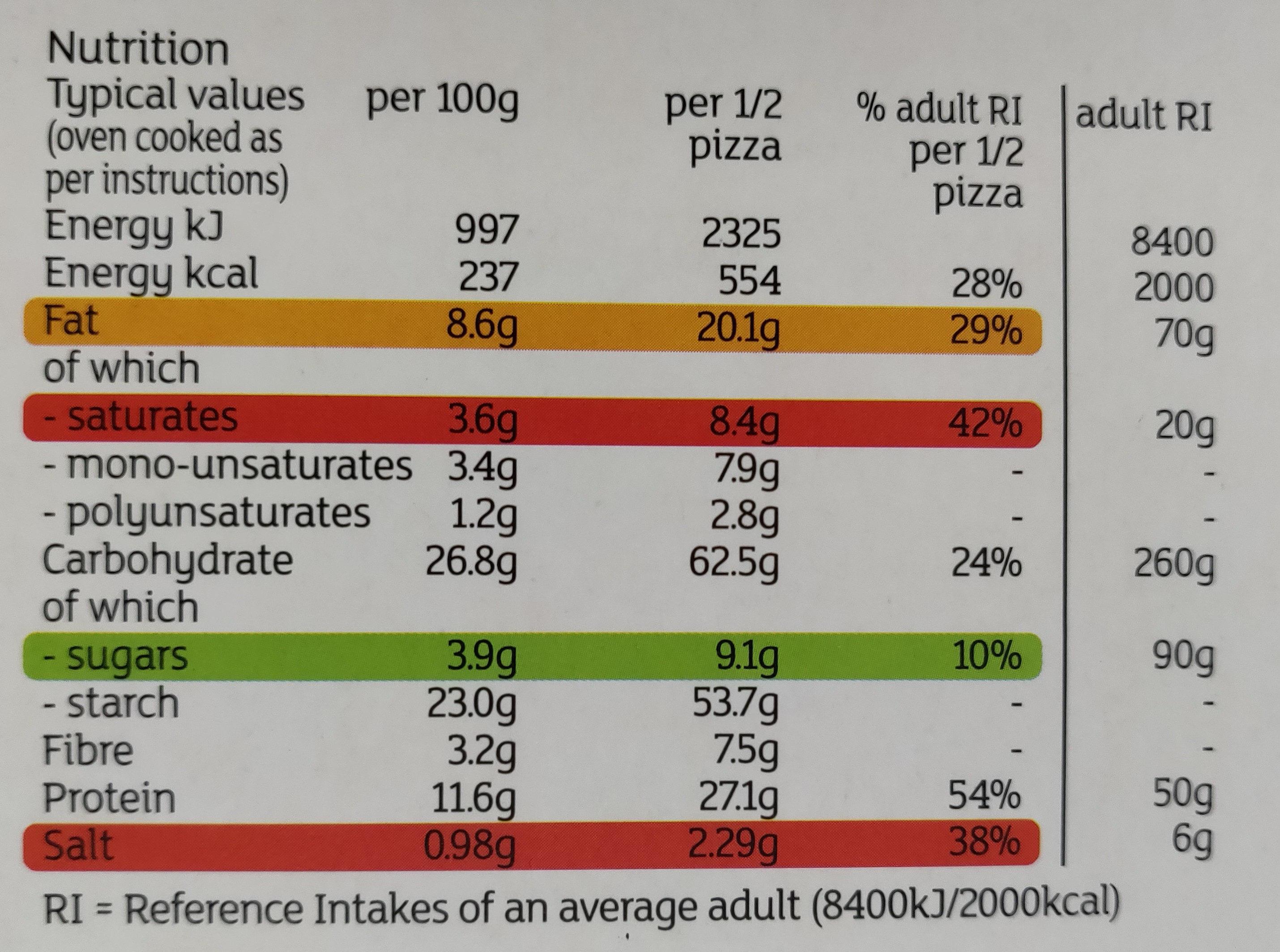 Bocconcini mozzarella & Sunblush cherry tomatoes - Nutrition facts - en