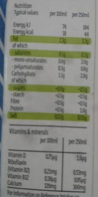 Dolmio Plant Based Bolognese - Nutrition facts - en