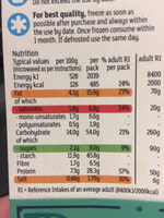 Bolognese Melt - Informations nutritionnelles - en