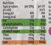 Roast chicken breast slices - Nutrition facts