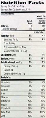 Peanut Butter Crunch - Nutrition facts