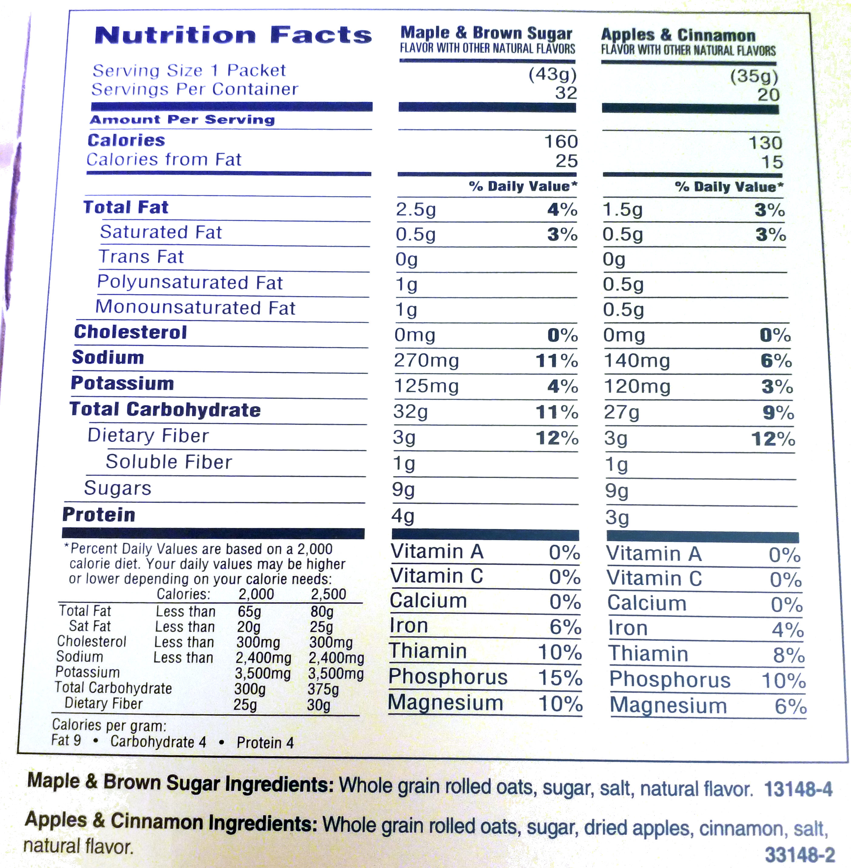 Instant Oatmeal Flavor Variety - Nutrition facts