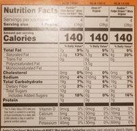 Sweet & Salty - Nutrition facts - en