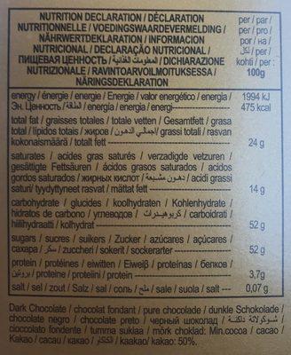 Orangettes - Nutrition facts