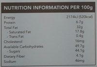 Hong Kong - Nutrition facts