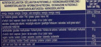 Limited Edition Carrés - Nutrition facts