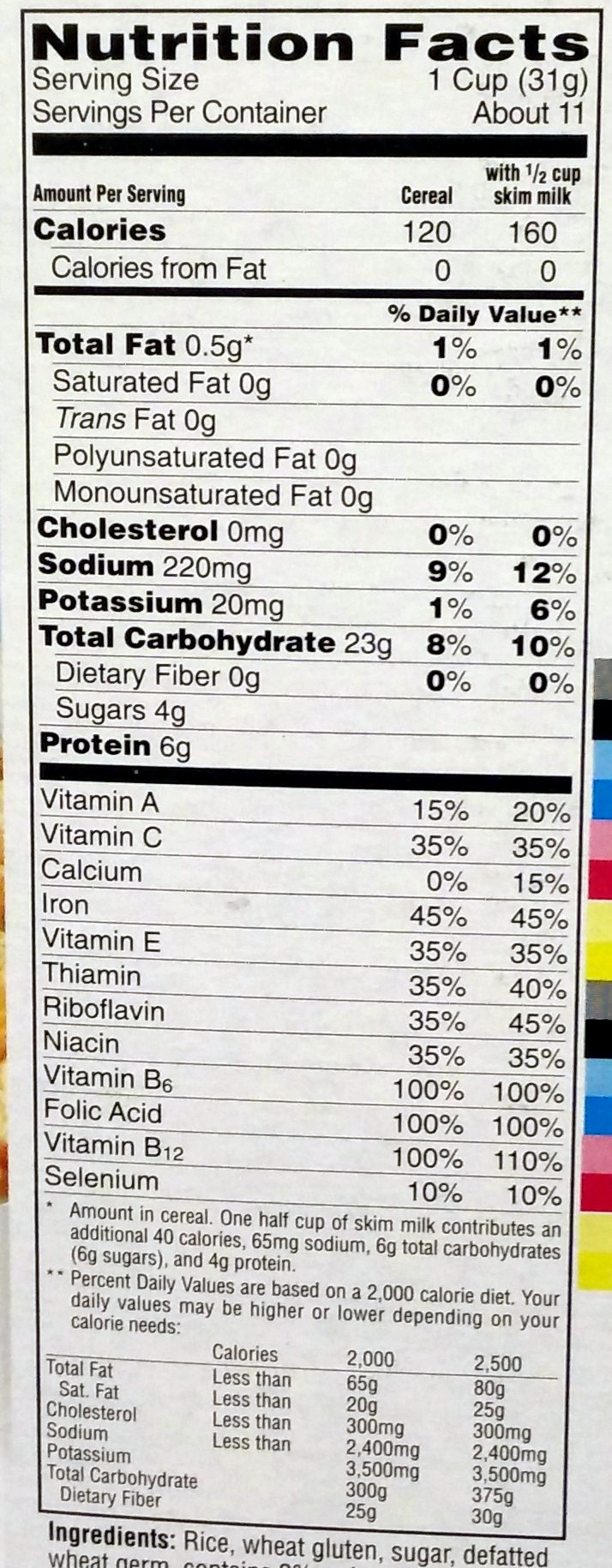 Panda Express Nutrition Facts and Calories forecast