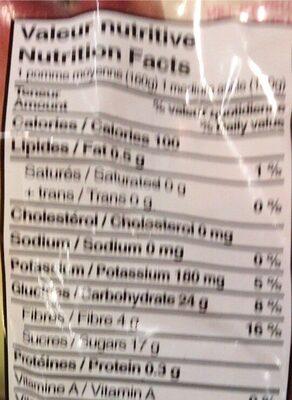Pomme - Informations nutritionnelles - fr