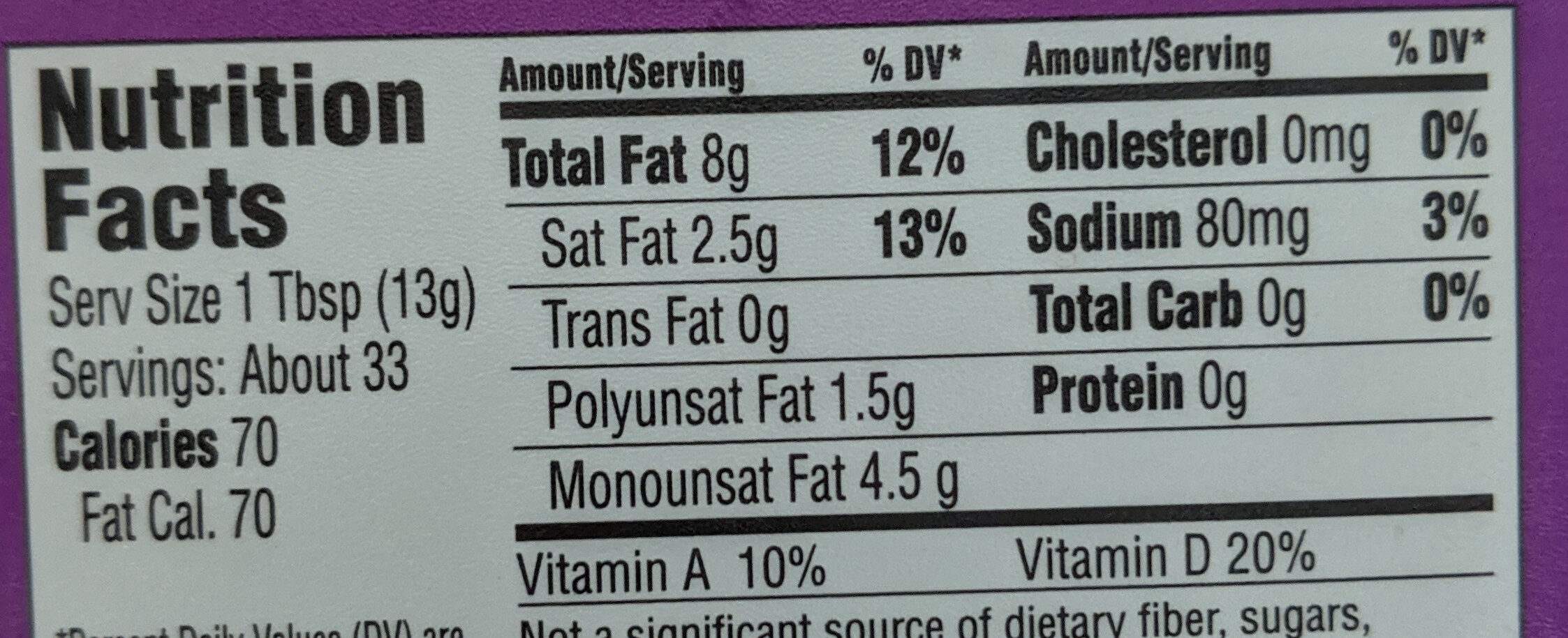 Imitation Butter - Nutrition facts