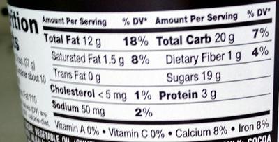 Hershey's Spread Chocolate - Nutrition facts - en