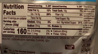 Milk chocolate candy - Ingrédients - en