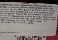 Kit Kat Chocolate Strawberry - Ingredients