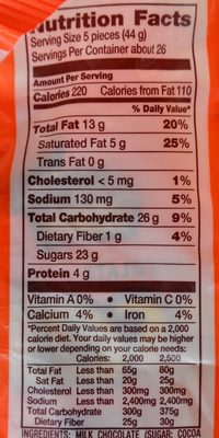Reese's Peanut Butter Cups Miniatures Party Bag - Nutrition facts