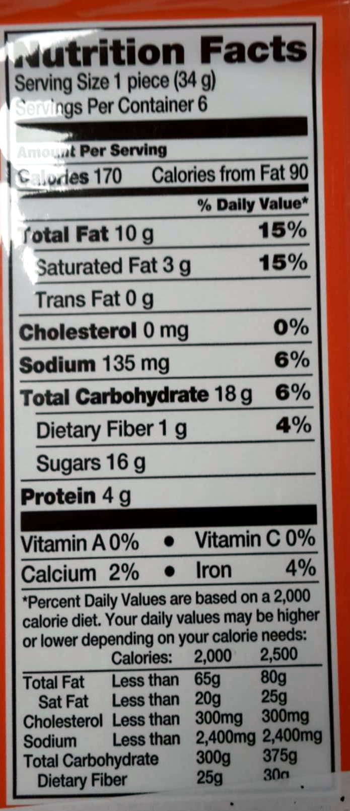 Milk Chocolate Reese's Peanut Butter - Nutrition facts