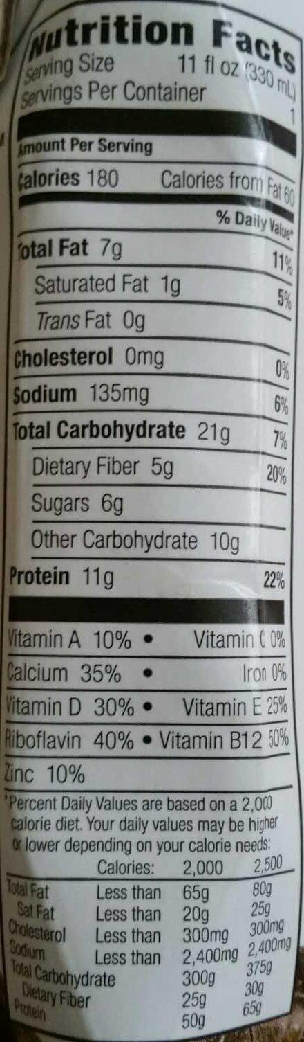 svelte - Nutrition facts
