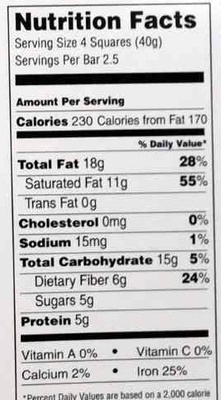 85% cocoa dark chocolate - Nutrition facts