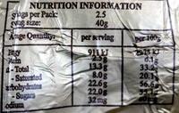 Lindt Gold Easter Bunny Milk Chocolate - Informations nutritionnelles - en