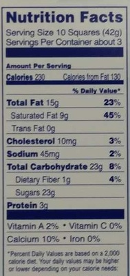 Chocolat blanc - Nutrition facts