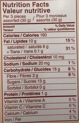 Creation dessert - Nutrition facts - fr