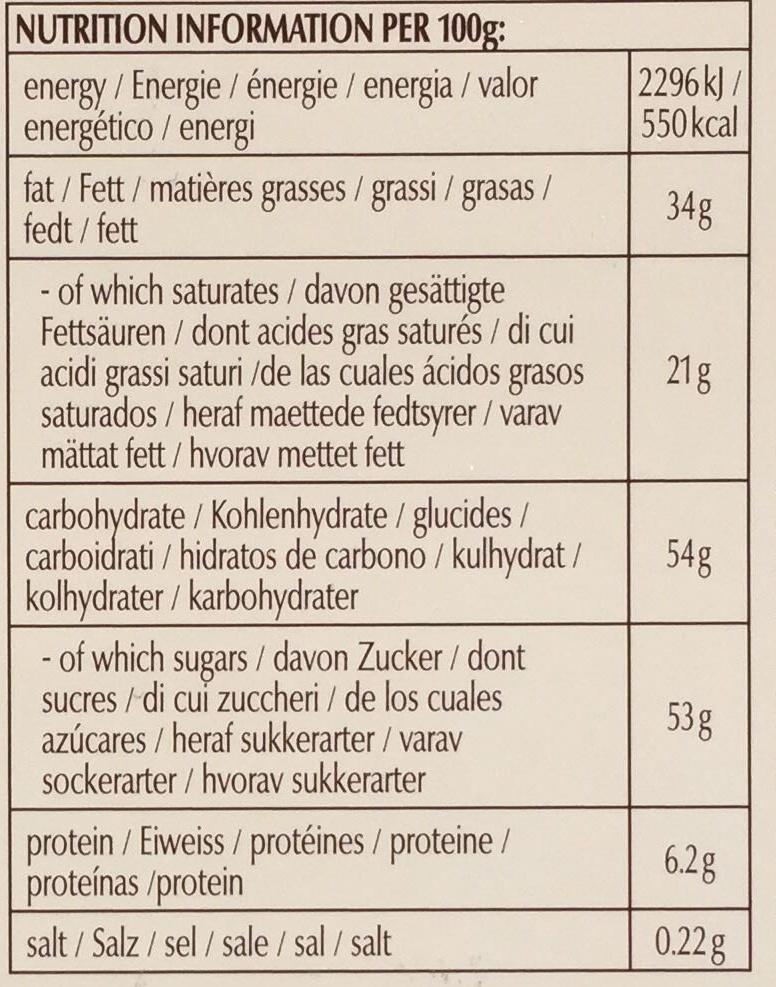 Swiss thins - Milk Orange - Nutrition facts