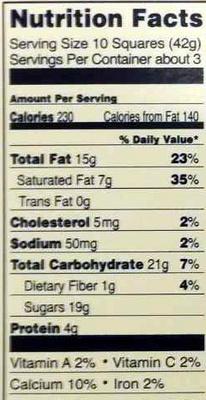 Hazelnut classic recipe milk chocolate - Nutrition facts - en
