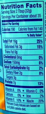 Skippy Creamy Peanut Butter - Nutrition facts