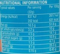Smooth - Valori nutrizionali - en