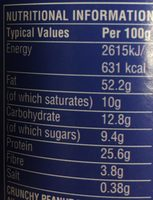 Skippy Extra Crunchy Peanut Butter 1.13KG - Nutrition facts