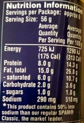 Spam 50% Less Sodium - Informations nutritionnelles
