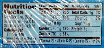 Spam Classic - Nutrition facts