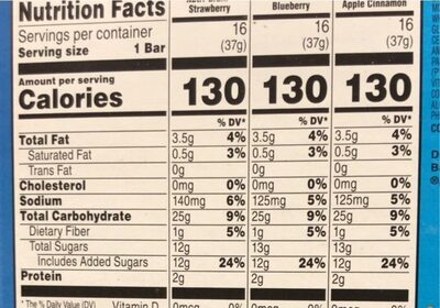 Nutrigrain cereal bars variety - Nutrition facts - en