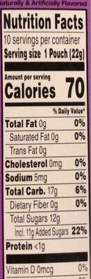Disney Princess - Nutrition facts - en