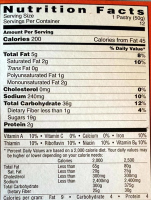 Chocolate Peanut Butter Poptarts - Nutrition facts