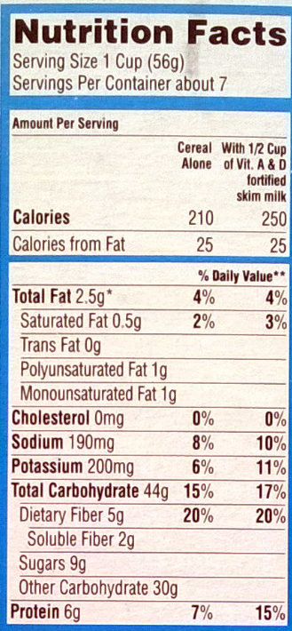 outmeal squares - Nutrition facts