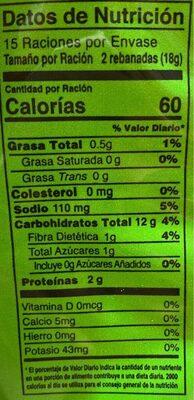 Pan tostado integral - Informations nutritionnelles - fr