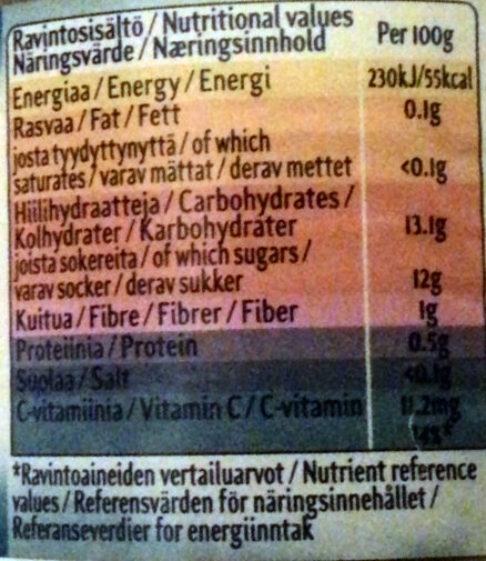 Ananasbitar i juice - Voedigswaarden