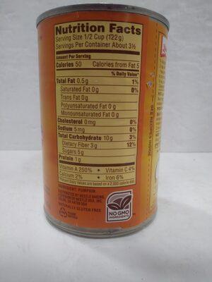 Pumpkin - Nutrition facts - en