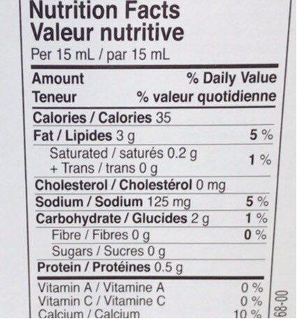 Creamy caesar real yogurt salad dressing - Nutrition facts - en