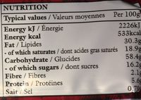 Pure Butter Shortbread - Nutrition facts