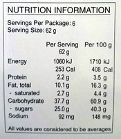 Mince pies - Nutrition facts - en