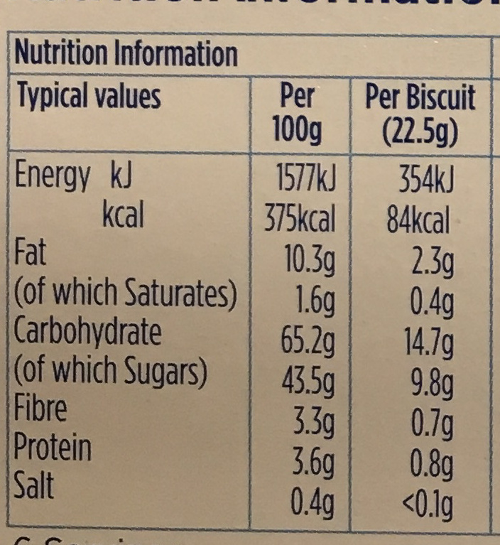 Fruit Crumble Biscuits - Nutrition facts