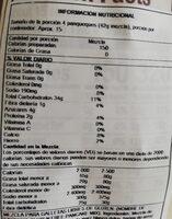 Pancake Mix - Nutrition facts