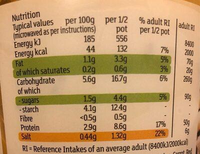 Chicken noodle soup - Informations nutritionnelles