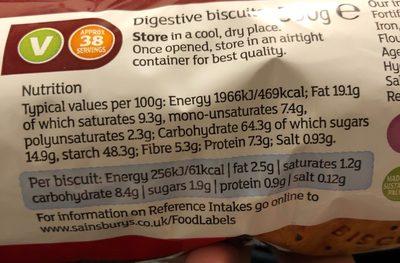 Digestives - Inhaltsstoffe