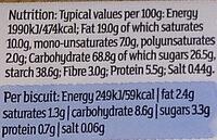 Custard creams - Valori nutrizionali - en