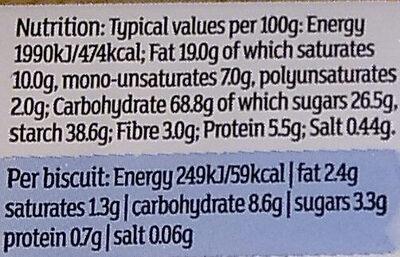 Custard creams - Informations nutritionnelles