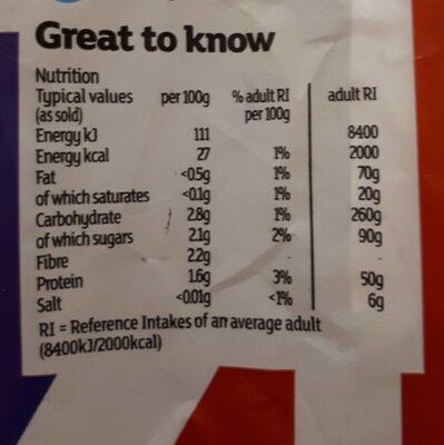 British Leeks - Nutrition facts