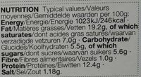 6 Pork & Bramley Apple Sausages - Nutrition facts