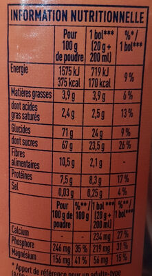 super poulain - Nutrition facts