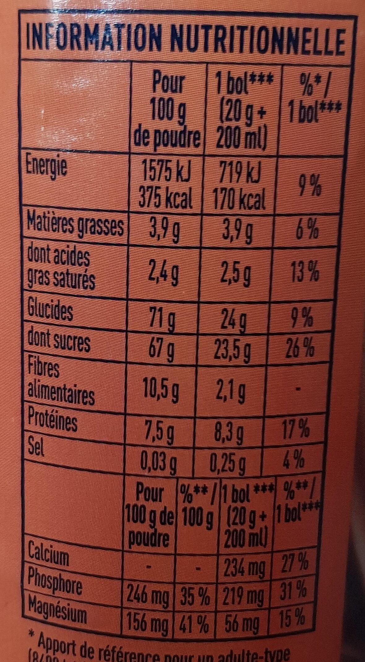 super poulain - Informação nutricional - fr